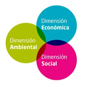 implementacion-de-estandares-de-sostenibilidad